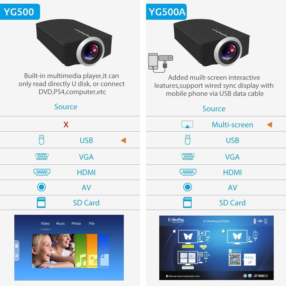 Image 4 - ThundeaL YG500 YG510 Gm80a Mini Projector 1800 Lumens LED LCD VGA HDMI AC3 Beamer Support 1080P YG500A 3D Portable Projector-in LCD Projectors from Consumer Electronics