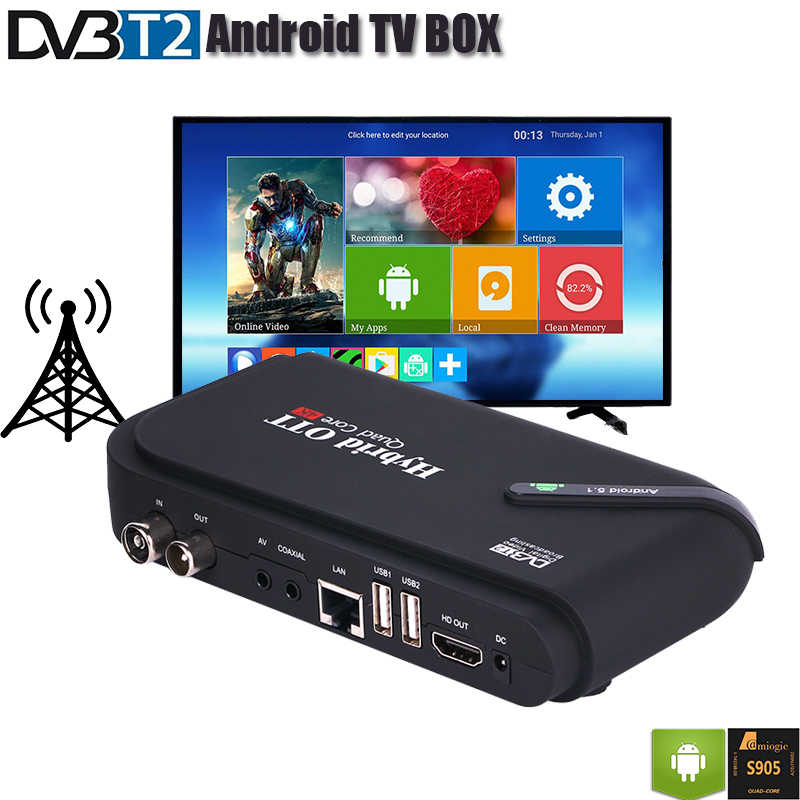 Detail Feedback Questions about DVB T2 TV Box Android 8 0 Mecool M8S