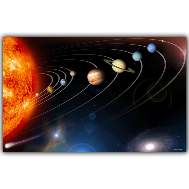 Solar System Planets Earth Science Satellite Cosmos Silk Canvas Posters Bedroom