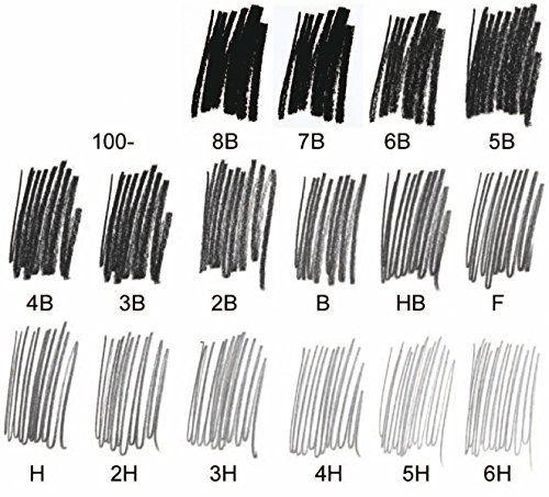 Image 4 - Премиум качество Staedtler 100 Mars Lumograph завершить рисунок Портативный чехол Комплект-in Простые карандаши from Офисные и школьные принадлежности