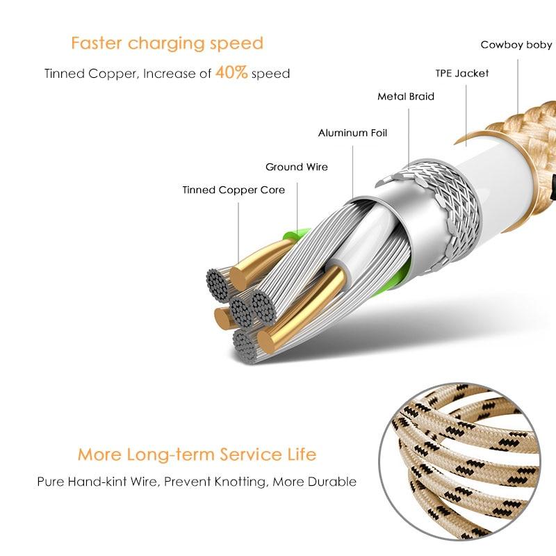 Cable micro USB SUPTEC, cable de cargador de teléfono móvil con - Accesorios y repuestos para celulares - foto 2