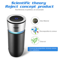 WONVON Car Air Purifier Negative Ions Hepa Filter formaldehyde Remover 360 degree purification Air Cleaner