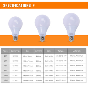 Image 5 - AC/DC LED Bulb 12v led lamp 24v led light 36v led Lampada Ampoule Bombilla 50v for locomotive Solar lights Camping and ship