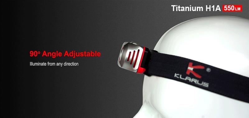 China headlamp led Suppliers