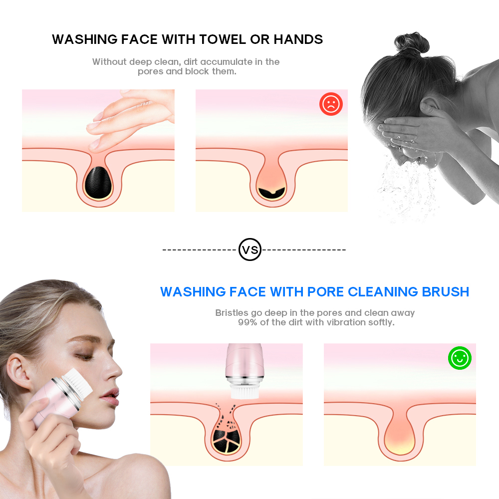 Gustala BLK - E001 3 In 1 Face Cleansing Brush Blackhead Face Skin Care Beauty Brush Instrument Electric Brush For Face Cleaning
