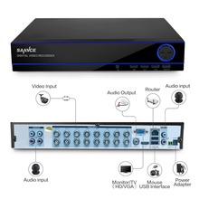 SANNCE 16CH 1080N CCTV DVR 16 Channels 1080P HDMI Output Video Recorder H.264 P2P Remote Access Motion Detection Email Alert