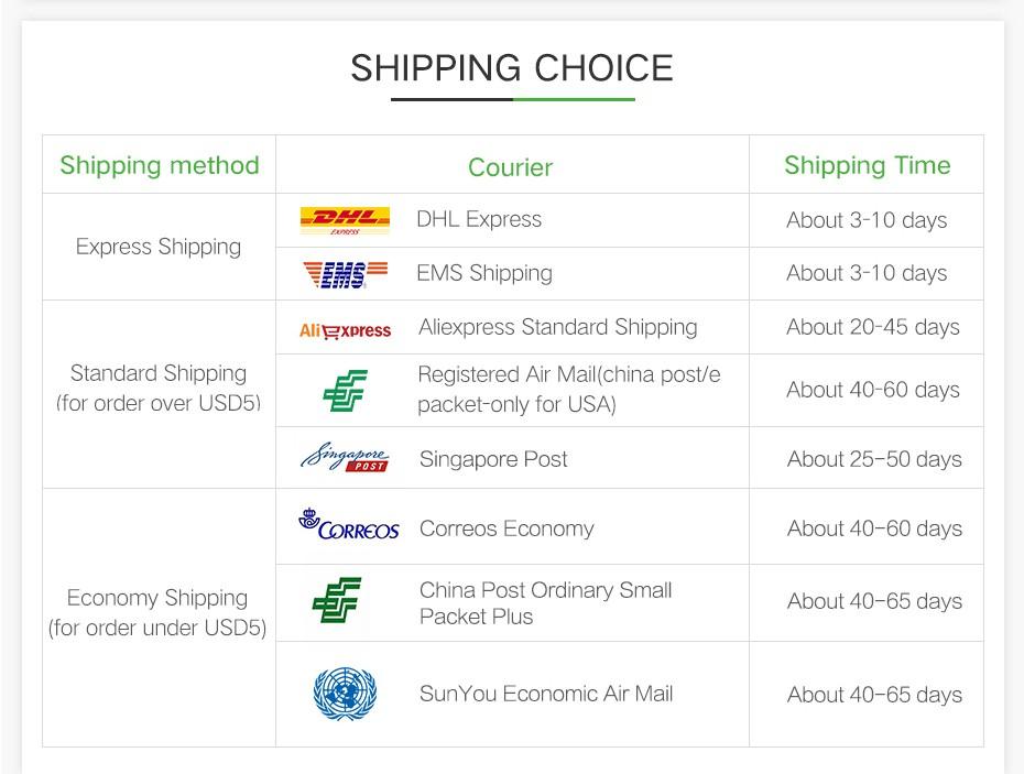 03-shipping