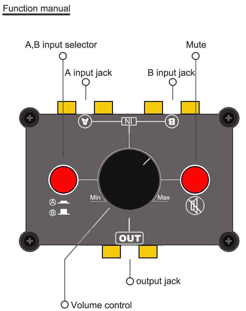 2018 последние Little Bear Mini 2-Way стерео L/R RCA аудио селектор Пассивный предусилитель Switcher Splitter Box