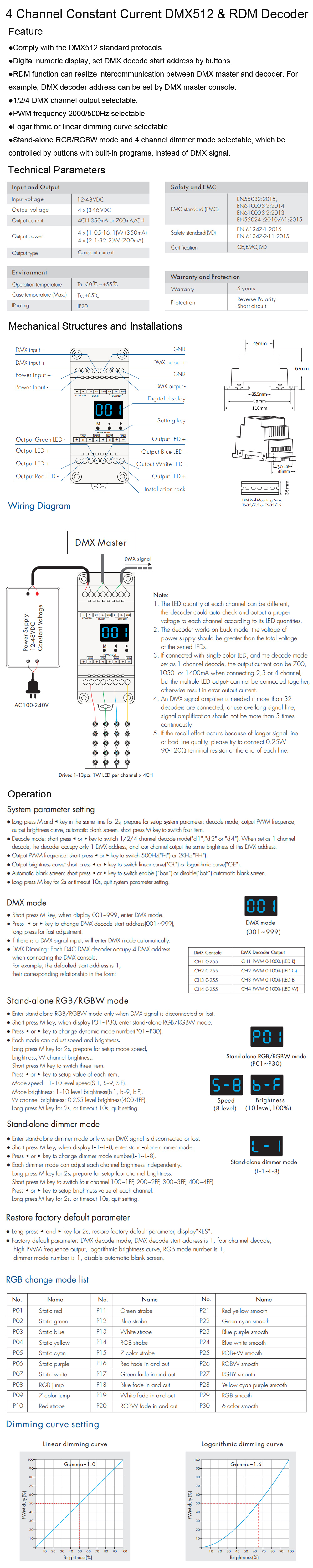 D4C 详情页