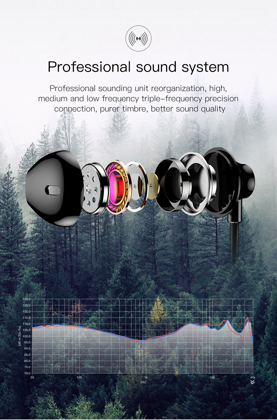 Baseus C06 USB Type-C Earphone Stereo Sound Earbuds With mic