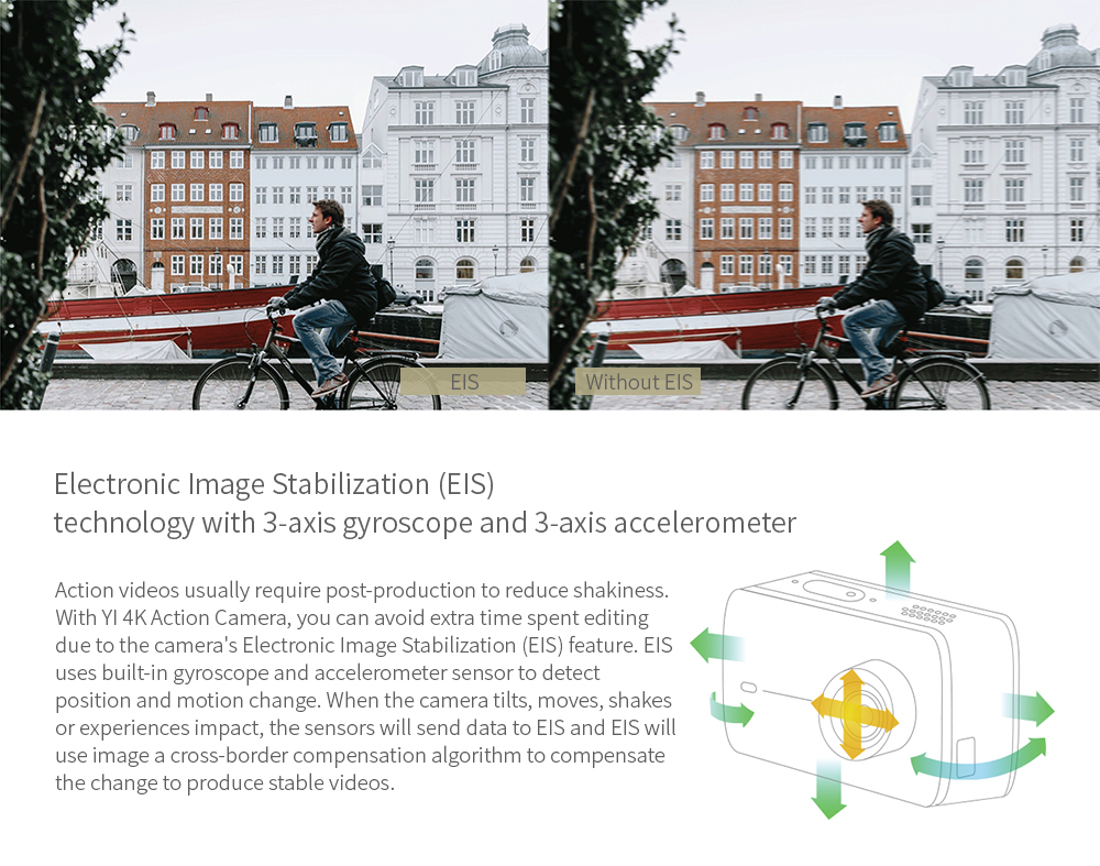 Yi 4k action camera ambarella a9se cortex-a9 arm 12mp cmos 2.19 155 degree eis ldc wifi sports camera black white