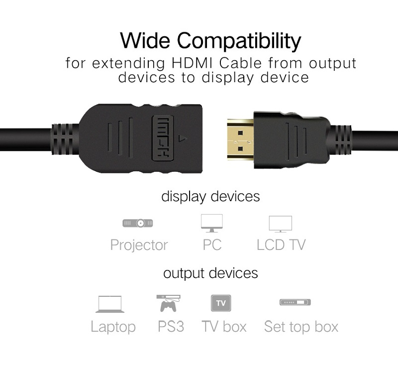 HDMI Extension Cable 1m 1.5m 2m 3m Male To Female Extender HDMI Cable 1080P 3D 1.4V For HDTV LCD Laptop PS3 Projector