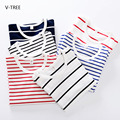 V-TREE Children's long sleeve t shirt  Spring&Autumn cotton striped t shirt for boys and girls  Round neck collar shirt