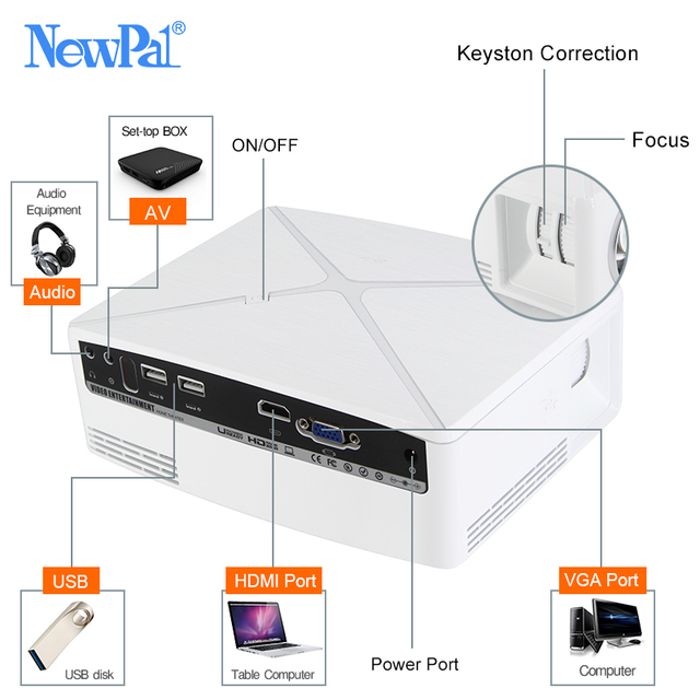 Newpal C80 UP Mini Projector 2200Lumens Projector 1280x720P Home Cinema (Android WIFI Option) 720P HD Beamer LED Proyector c80 4