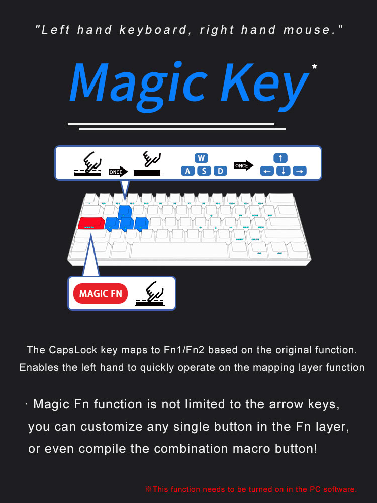 4-Magic-Key-