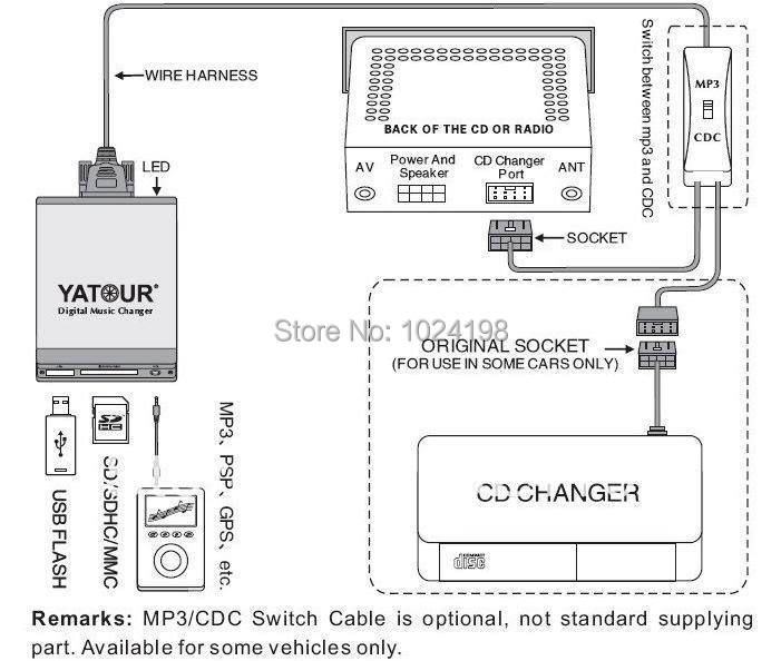 Volvo    Hu    603    Wiring       Diagram     Go To Work On A    Wiring       diagram