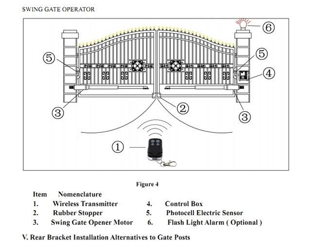 Electric gates / Electric Swing Gate Opener 300 KG -600KGS Swing Gate Motor
