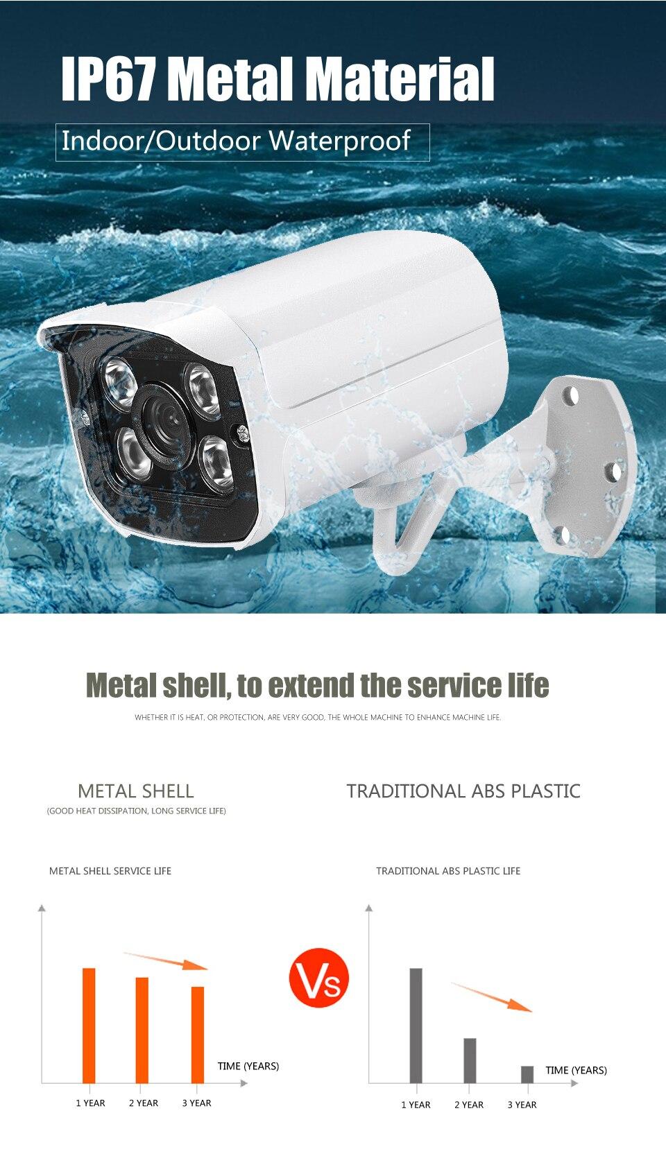 BESDER Wide Angle 2.8mm Outdoor IP Camera PoE 1080P 960P 720P Metal Case ONVIF Security Waterproof IP Camera CCTV 4PCS ARRAY LED