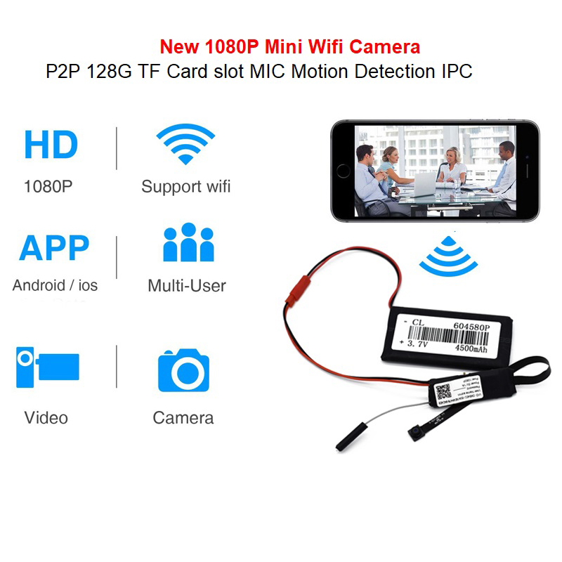 New 1080P Mini Wifi Wireless Camera HD 2MP wifi P2P 128G TF Card slot video Sound Recording Motion Detection Security Camera usb rechargeable mini 1 44 lcd 2 0m pixels cmos video camera red tf slot