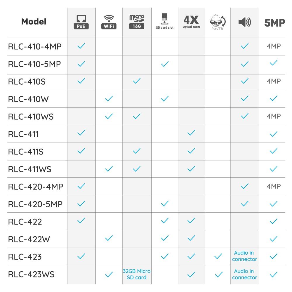 IP Camera SD card slot PoE 5MP HD Outdoor Waterproof