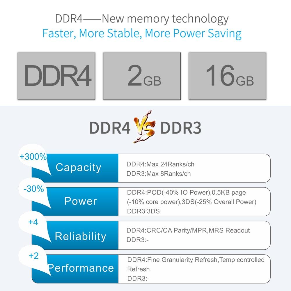 100% Original MECOOL M8S PRO DDR4 Android 7.1 Octa Core TV Box 100% Original MECOOL M8S PRO DDR4 Android 7.1 Octa Core TV Box HTB1Yr7nRpXXXXcBXVXXq6xXFXXXt