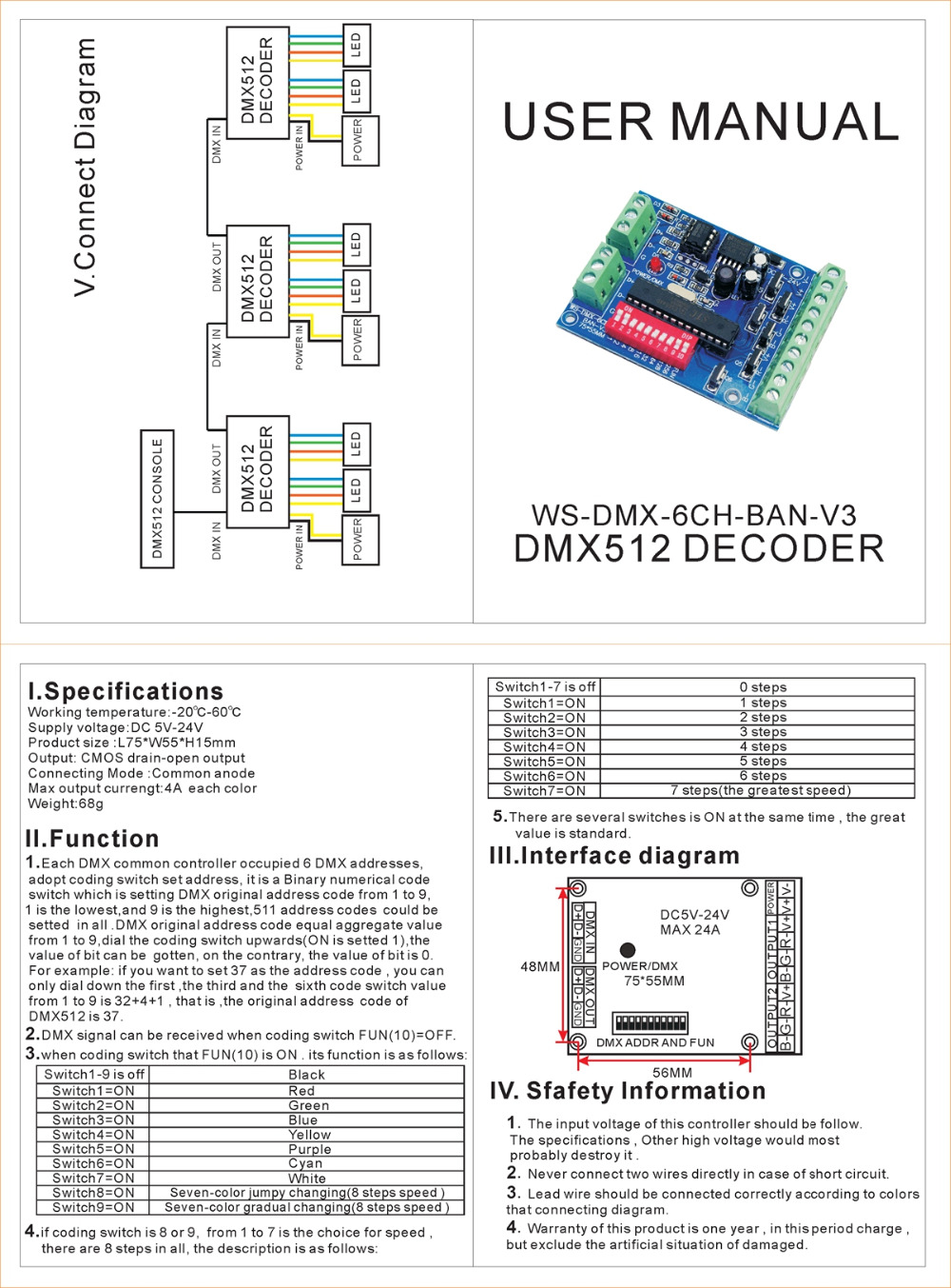 6 Channel Dmx512 Decoder Dimmer Driver 6ch Rgb Dmx Controller Dc5v Control Wiring Diagram 24v For Led Strip Light Tape Lamp Module In Controlers From Lights Lighting On