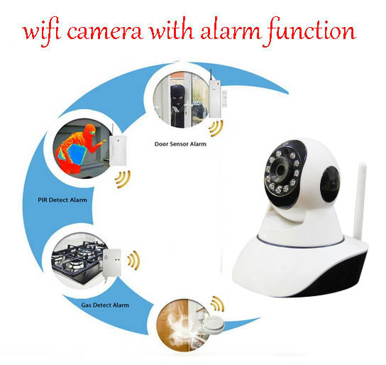 ФОТО 720P HD Indoor WiFi Wireless Home Security IP Camera Baby Monitor  LINKAGE ALARM SYSTEM+Pir sensor+Door sensor+Smoke detector