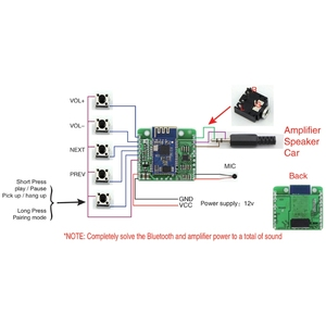 Image 3 - CSR8645 APT X HIFI Bluetooth 4.0 12V Receiver  Board for Car Amplifier Speaker