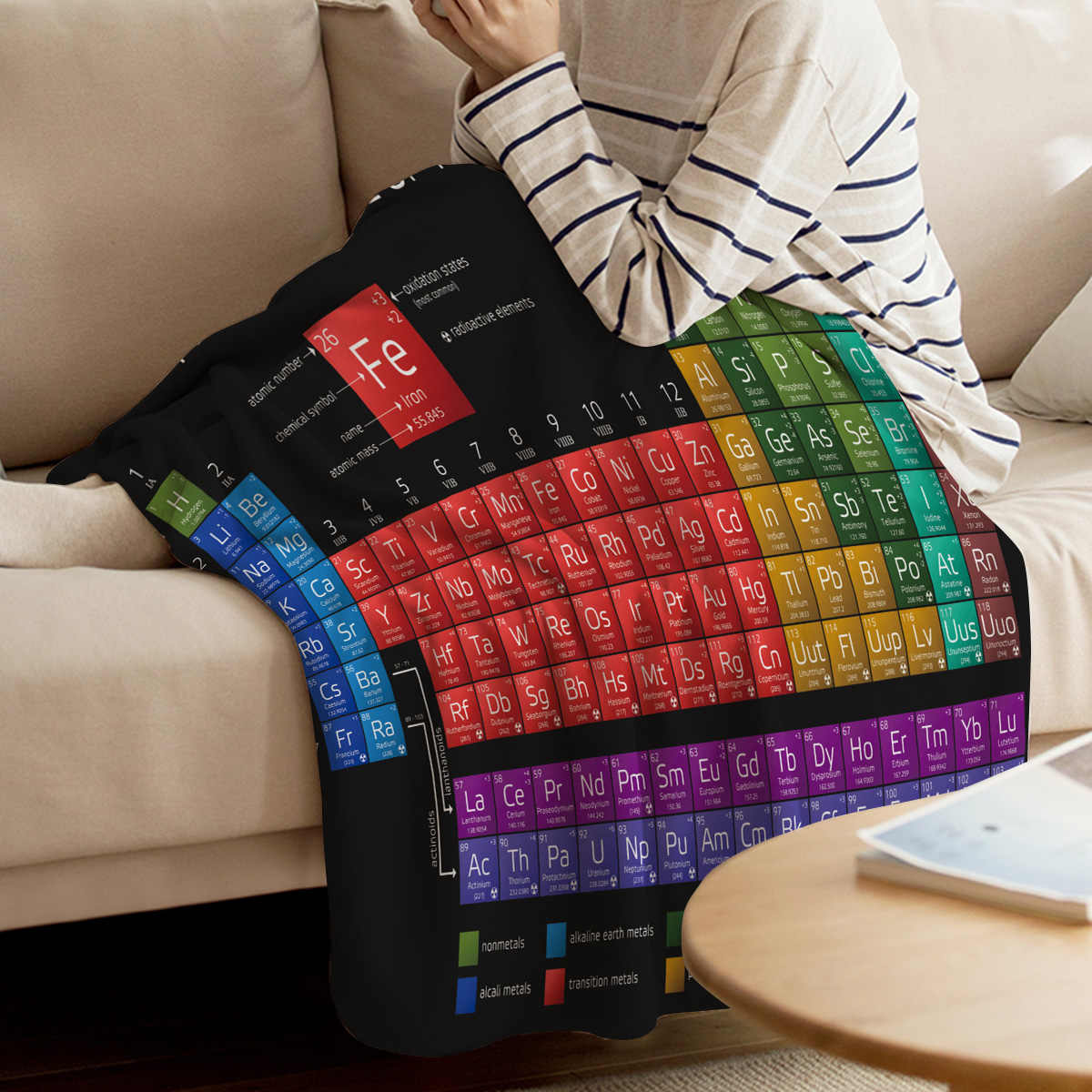 Chemistry Throw Blanket Periodic Table Of Elements soft Warm Microfiber Blanket Flannel Blanket Wholesale