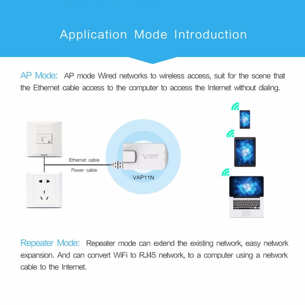 US $20 57 |VAP11N Mini Wifi Bridge Repeater Signal Amplifier Hotspot  Extender Booster with Cable for Computer Camera Monitor-in Networking Tools  from