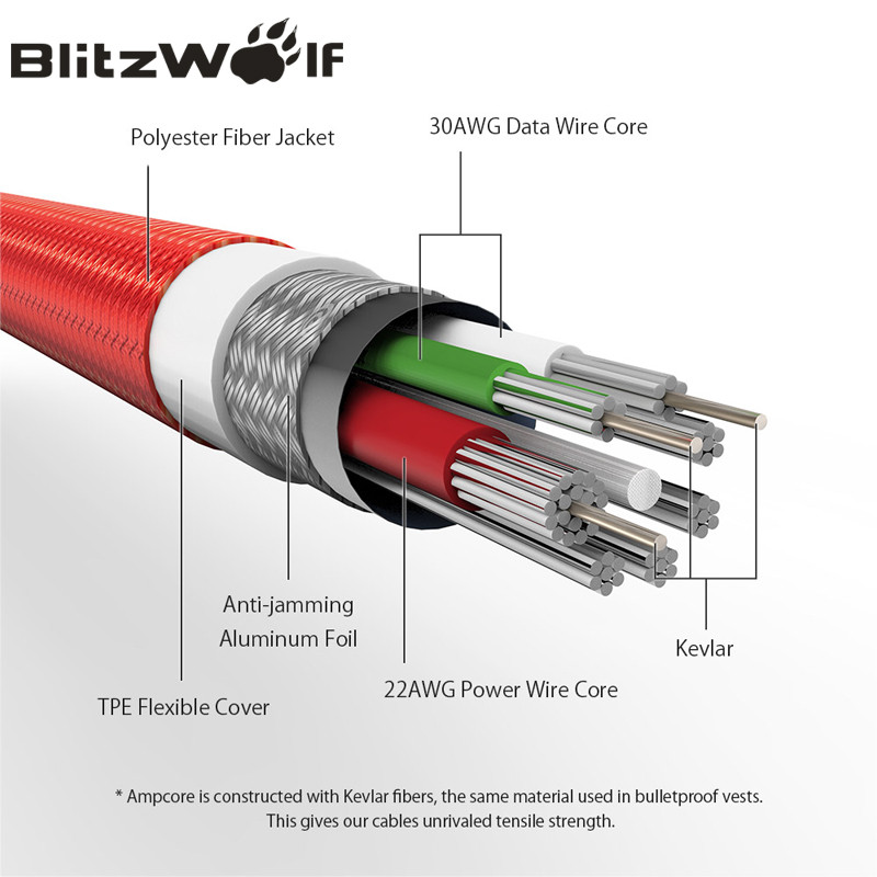BlitzWolf For Apple USB Cable For iPhone Mobile Phone Cables Phone ...