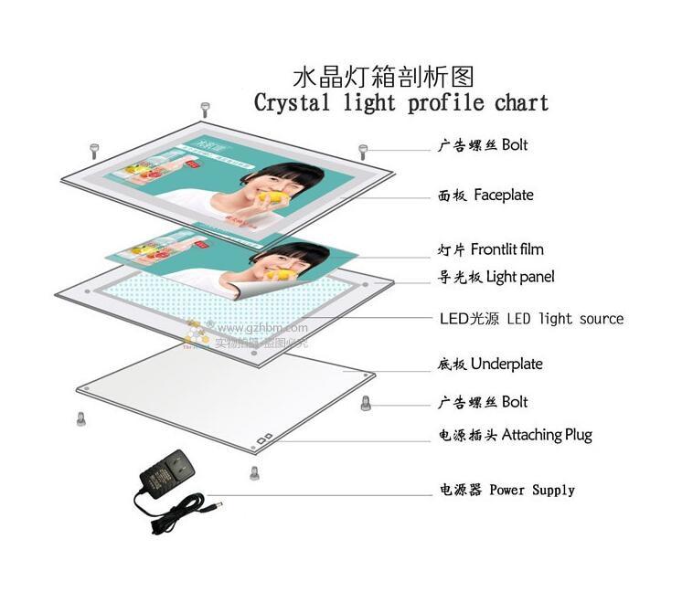 Cheap led box