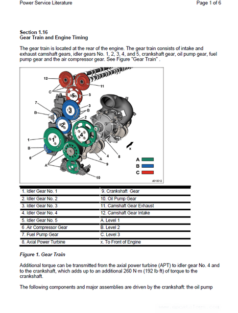 Detroit Diesel Engine DD15 Power Service Literature PDF on