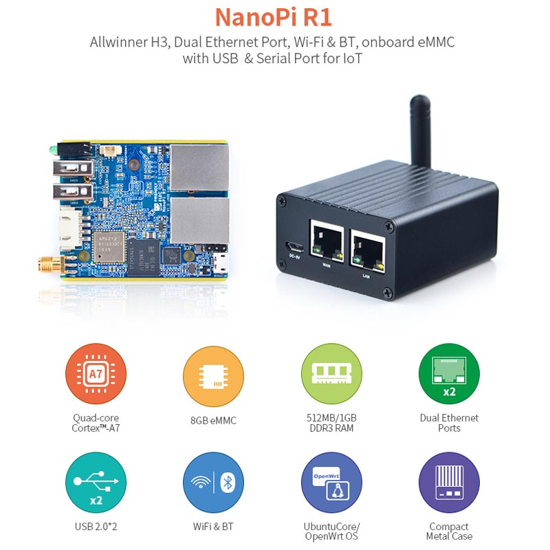 Nanopi R1 Dual screen internet of things IoT router support open source Ubuntu and OpenWrt