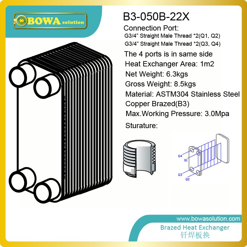 30KW (water to water) B3-050B-22X Stainless Steel Plate heat exchanger for heat pump water heater 19kw r410a to water and 4 5mpa stainless steel plate heat exchanger are used water heater in commerce heat pump equipments