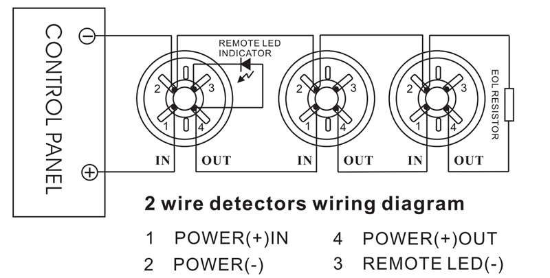 10pcs 2 Wire Smoke Alarm With Current Output Dc24v Network