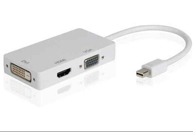 Cổng Hiển Thị Mini MINI DP Male To HDMI VGA Adapter Cáp Chuyển Đổi Cho Apple Laptop Lenovo ThinkPad X1 MacBook air Mac Pro