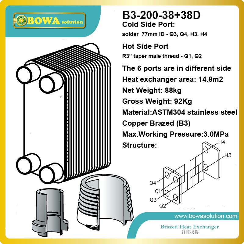 40RT (R22) B3-200-38+38D working as evaporator with cmpact size heat exchanger is installed into two independent cooling units 27kw cooling capacity stainless steel plate heat exchanger is working as evaporator in geothermal water source heat pump units