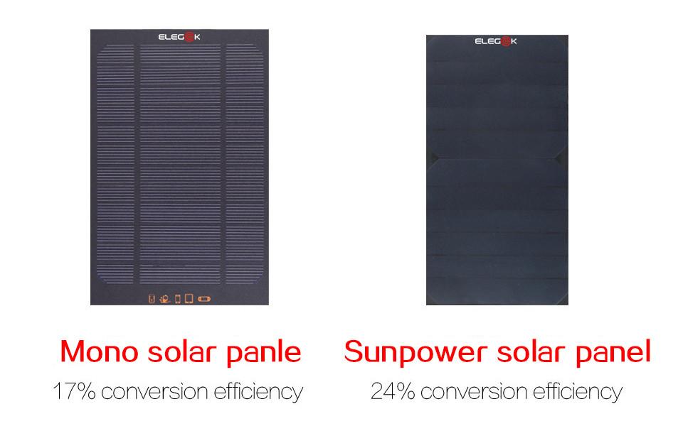 Elegeek solar panel