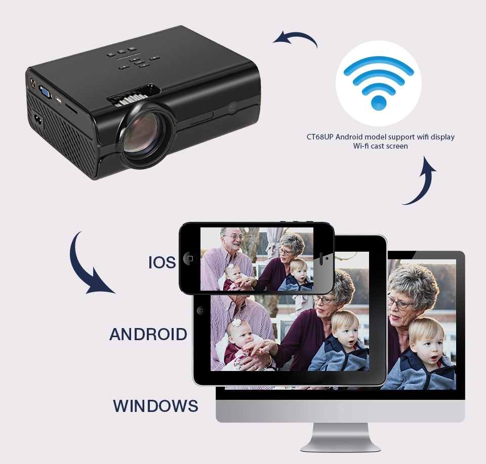 WZATCO-CT68UP-LED-Projector_12