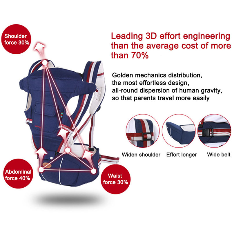 Multifunctional Ergonomic Baby Carrier Sling Backpack 9 In 1 Newborn Infant Carrying Belt For 3-36 Months 3