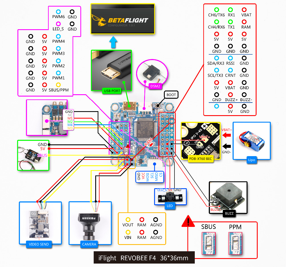 medium resolution of openpilot cc3d wiring diagram wiring libraryamusing openpilot ppm wiring diagram gallery best image wiring cc3d to
