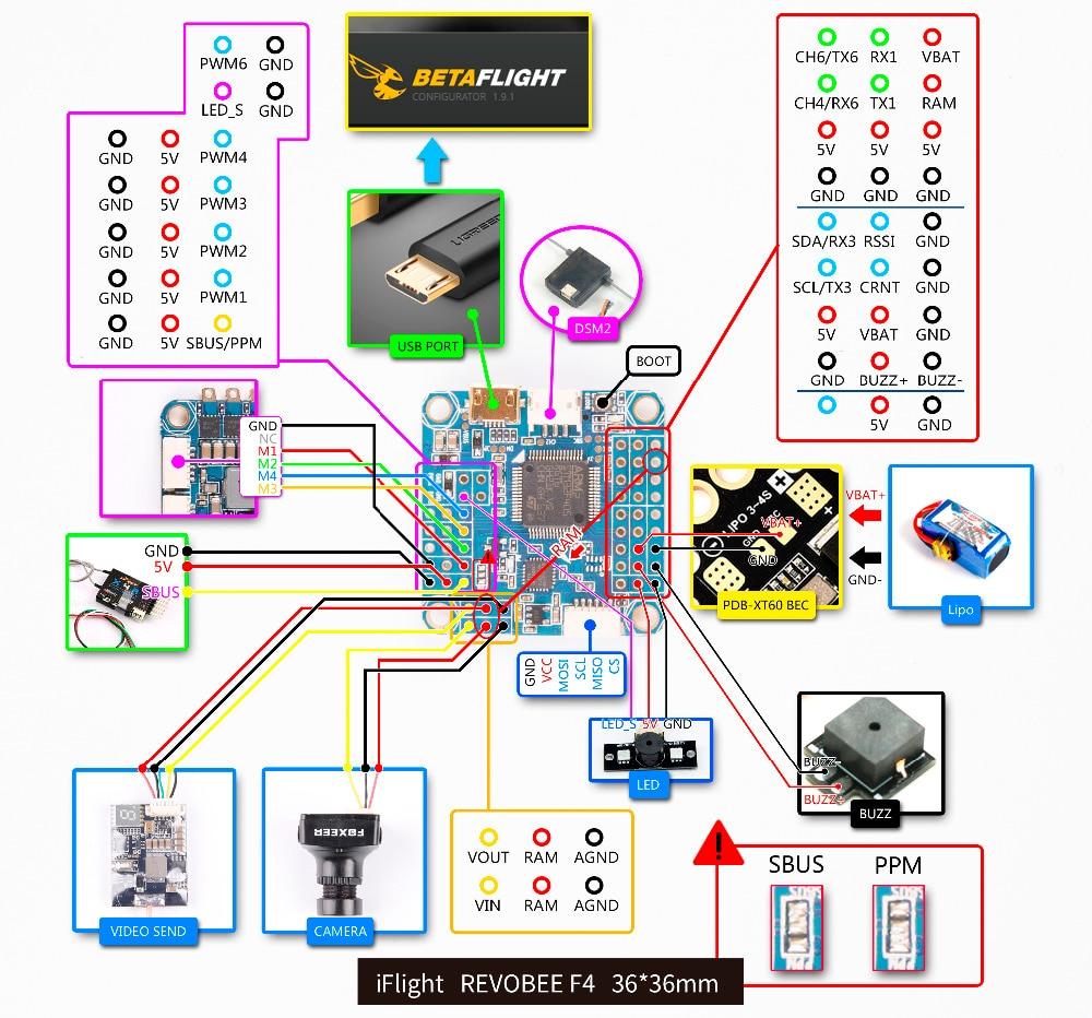 Openpilot Revolution Flight Controller Guide Guides Dronetrest