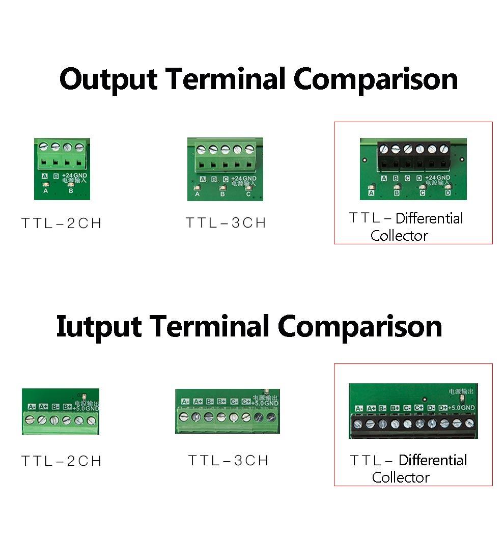 2 3 4 canaux convertisseur différentiel TTL dans le collecteur HTL signaux borniers plaque PLC NPN & PNP TTL-2/3/4CH - 5