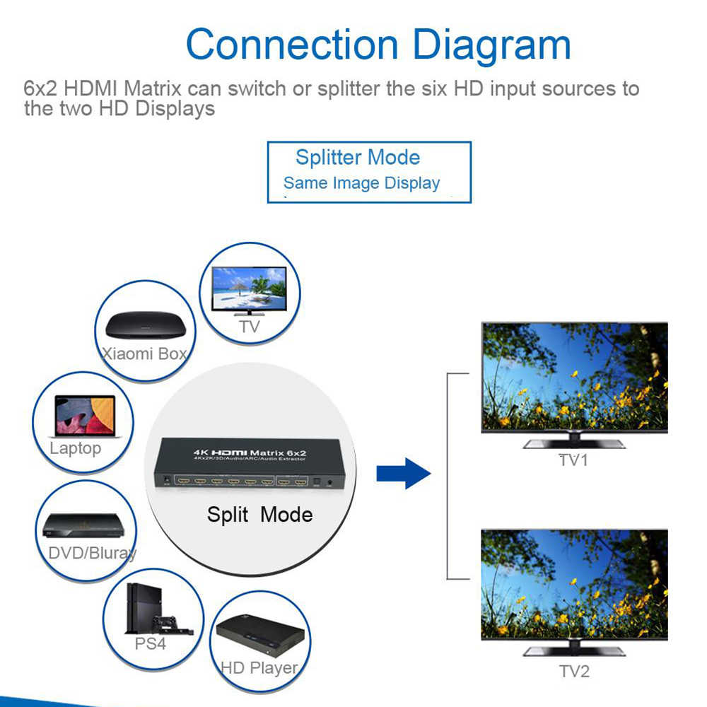 EMK 6 × 2 HDMI テレビマトリックス 6 入力 2 出力 Hdmi スイッチスプリッタ 1.3b 1.4V サポート 3840 × 2160 30 60hz 3D 4 4kx2k 2 250k オーディオアークリモコン