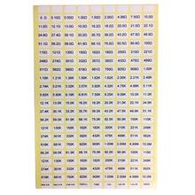 AideTek этикетка обслуживание печатания коробки-все(TM) Корпус для поверхностного монтажа компоненты 1206 0805 0603 0402 0201 Размер