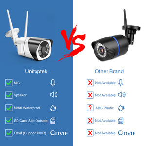 Image 2 - HD 5MP Wifi IP Camera ONVIF 1080P Wireless Wired CCTV Bullet Camera Outdoor Two Way Audio TF Card Slot Max 64G IR 20m P2P iCsee
