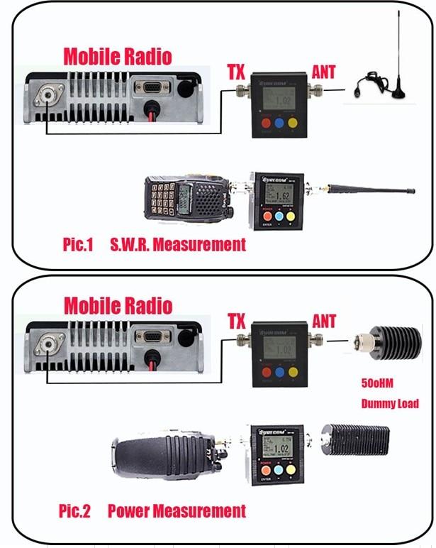 SURECOM SW-102-VU V.S.W.R. METER +25W DUMMY LOAD +adaptor