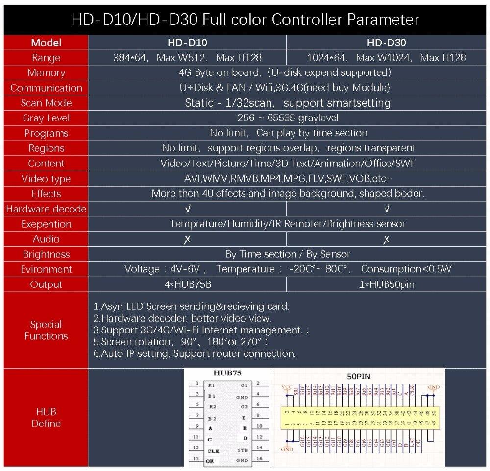 mensagem de rolagem color screen display led programavel 06
