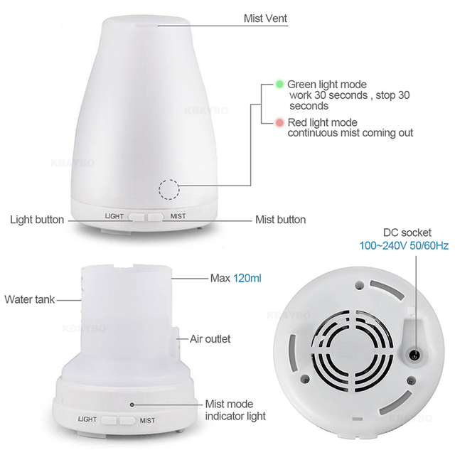 KBAYBO Essential Oil Diffuser, 120ml Aroma Essential Oil Cool Mist Humidifier, 7 Color LED Lights Changing for Home Office Baby 3